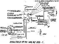 DKW RT 125 & NZ 350-1
