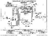 DKW RT 175/200 VS