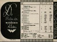 Die Preise der Wanderer-Räder
