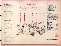 SHELL-Führer für den Tank- und Pflegedienst: BMW 1500