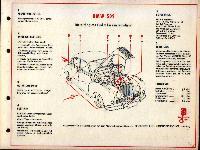SHELL-Führer für den Tank- und Pflegedienst: BMW 502