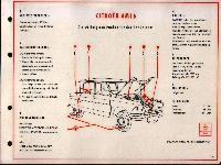 SHELL-Führer für den Tank- und Pflegedienst: Citroen AMI 6