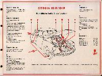 SHELL-Führer für den Tank- und Pflegedienst: Citroen DS19/ ID19