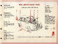 SHELL-Führer für den Tank- und Pflegedienst: DKW Meisterklasse (F89P)