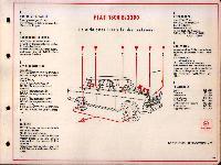 SHELL-Führer für den Tank- und Pflegedienst: Fiat 1800 B/2300