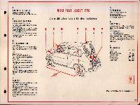 SHELL-Führer für den Tank- und Pflegedienst: Fiat NSU Jagst 770