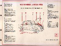 SHELL-Führer für den Tank- und Pflegedienst: Fiat NSU Neckar und Neckar Spezial