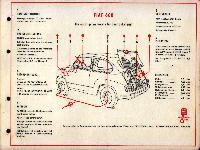 SHELL-Führer für den Tank- und Pflegedienst: Fiat 600