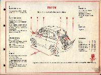 SHELL-Führer für den Tank- und Pflegedienst: Fiat 500