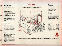 SHELL-Führer für den Tank- und Pflegedienst: Fiat 1900