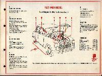 SHELL-Führer für den Tank- und Pflegedienst: Fiat 1400 Diesel