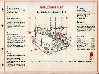 SHELL-Führer für den Tank- und Pflegedienst: Ford Taunus 12 M