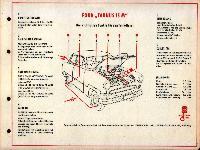 SHELL-Führer für den Tank- und Pflegedienst: Ford Taunus 15 M