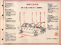 SHELL-Führer für den Tank- und Pflegedienst: Ford 12 M (V4)