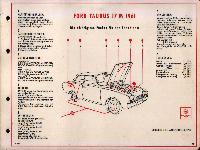 SHELL-Führer für den Tank- und Pflegedienst: Ford Taunus 17 M 1961