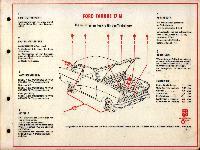 SHELL-Führer für den Tank- und Pflegedienst: Ford Taunus 17 M
