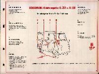 SHELL-Führer für den Tank- und Pflegedienst: Goggomobil Kleintransporter TL 250 u, TL 300