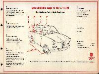 SHELL-Führer für den Tank- und Pflegedienst: Goggomobil Coupé TS 250 u. TS 300