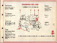 SHELL-Führer für den Tank- und Pflegedienst: Goggomobil T 250 u. T300