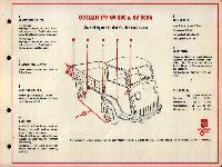 SHELL-Führer für den Tank- und Pflegedienst: Goliath Typ GV 800 u. GV 800 A