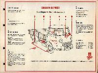 SHELL-Führer für den Tank- und Pflegedienst: Goliath Express