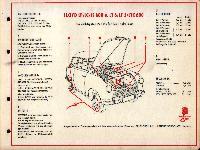 SHELL-Führer für den Tank- und Pflegedienst: Lloyd LP/ LC/ LS 600 u. LT 6/LT 5/LTK 600