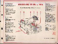 SHELL-Führer für den Tank- und Pflegedienst: Mercedes-Benz Tp 190c u. 190 Dc
