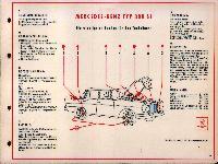 SHELL-Führer für den Tank- und Pflegedienst: Mercedes-Benz Typ 300 SE