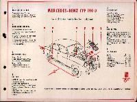 SHELL-Führer für den Tank- und Pflegedienst: Mercedes-Benz Typ 190 D