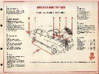 SHELL-Führer für den Tank- und Pflegedienst: Mercedes-Benz Typ 180 D