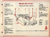 SHELL-Führer für den Tank- und Pflegedienst: Mercedes-Benz Typ 190 SL