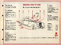 SHELL-Führer für den Tank- und Pflegedienst: Mercedes-Benz Typ 300 S