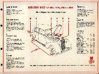 SHELL-Führer für den Tank- und Pflegedienst: Mercedes-Benz Typ 170V, 170Va, 170Vb u. 170 SV