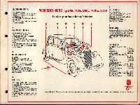 SHELL-Führer für den Tank- und Pflegedienst: Mercedes-Benz Typ 170D, 170 Da, 170 Db, 170 DS u. 170 S