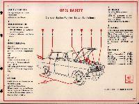 SHELL-Führer für den Tank- und Pflegedienst: Opel Kadett
