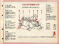 SHELL-Führer für den Tank- und Pflegedienst: 1,5 ltr. Opel Olympia 47/ 53