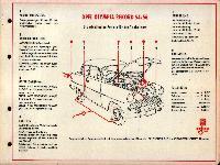 SHELL-Führer für den Tank- und Pflegedienst: Opel Olympia Rekord 54/ 56