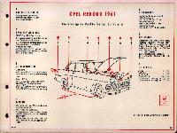 SHELL-Führer für den Tank- und Pflegedienst: Opel Rekord 1961