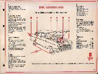SHELL-Führer für den Tank- und Pflegedienst: Opel Kapitän 1959