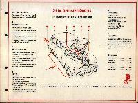 SHELL-Führer für den Tank- und Pflegedienst: 2,5 ltr. Opel Kapitän 47/ 53