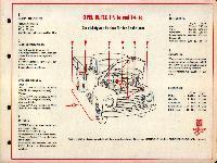 SHELL-Führer für den Tank- und Pflegedienst: Blitz 1,5 to und 1,75 to