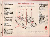 SHELL-Führer für den Tank- und Pflegedienst: Porsche Typ 356 u. 356A