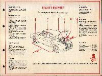 SHELL-Führer für den Tank- und Pflegedienst: Renault Dauphine