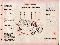 SHELL-Führer für den Tank- und Pflegedienst: Renault R4/R4L