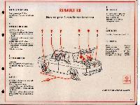 SHELL-Führer für den Tank- und Pflegedienst: Renault R8