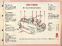 SHELL-Führer für den Tank- und Pflegedienst: Simca 9 Aronde