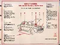 SHELL-Führer für den Tank- und Pflegedienst: Simca 9 Aronde (Etoile, Elysee, Montlhery, Monaco, Plei