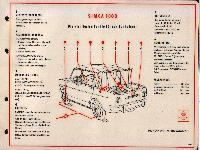 SHELL-Führer für den Tank- und Pflegedienst: Simca 1000