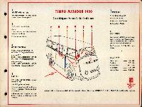 SHELL-Führer für den Tank- und Pflegedienst: Matador 1400