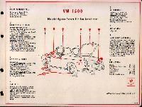SHELL-Führer für den Tank- und Pflegedienst: VW 1500